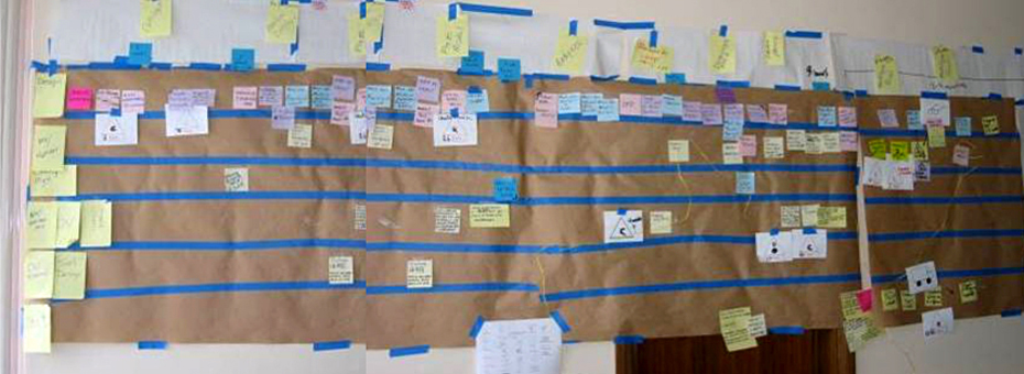 Value Stream Mapping and Obeya: Key Enablers for Better Product Development