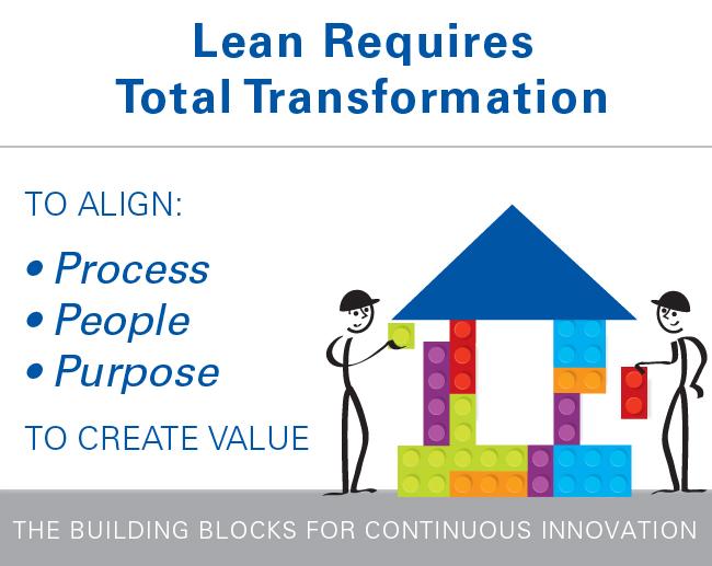 Transforming Transformation