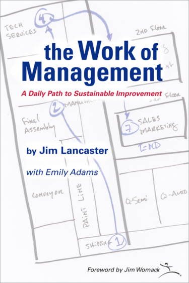 The Work of Management