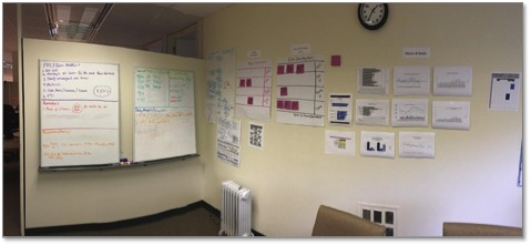 Experiential Change: Using PDCA to craft a new department structure