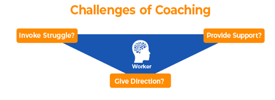 Coaching to the Challenge