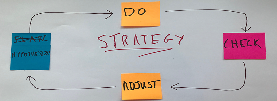 Is Your Strategy a Plan–or a Hypothesis?