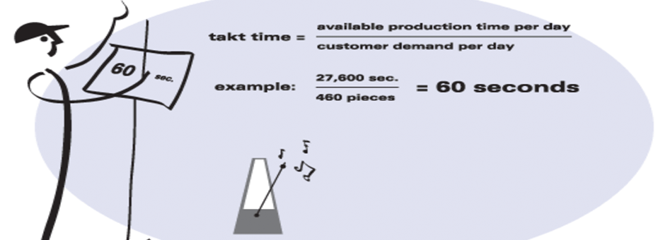Ask Art: Why is Takt Time So Important in a Lean Turnaround?