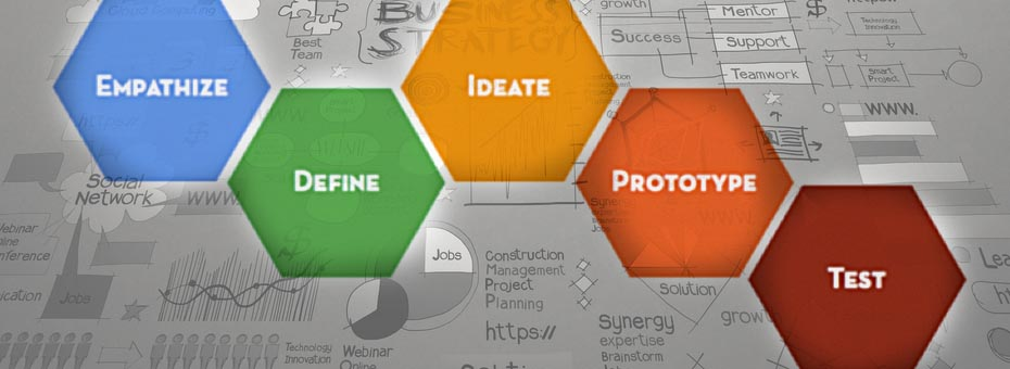 Design Thinking for Lean Practitioners