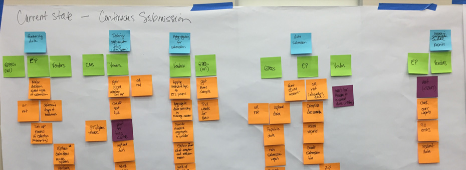The Role of Strategic Design Events in Lean Healthcare: An Interview with Mindy Hangsleben