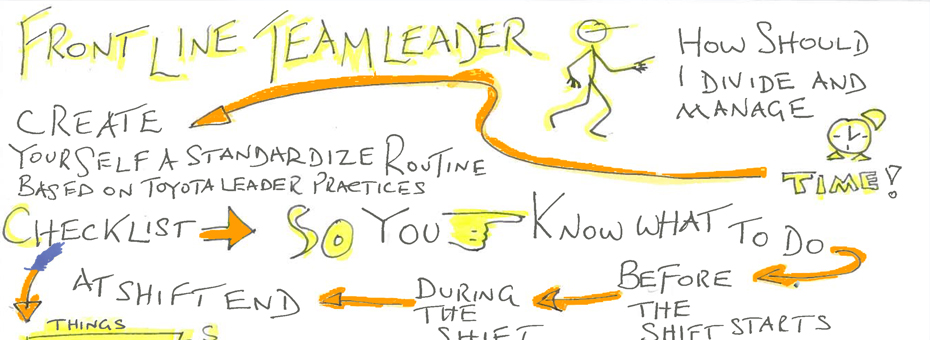 How Team Leaders Should Divide Their Time