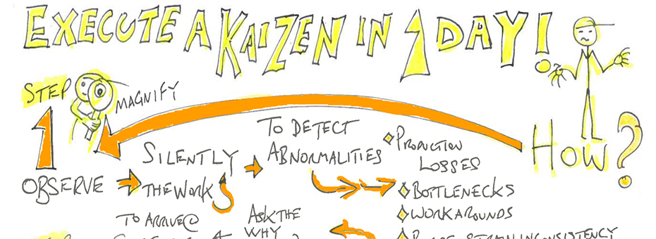 Improving Engagement One Kaizen at a Time