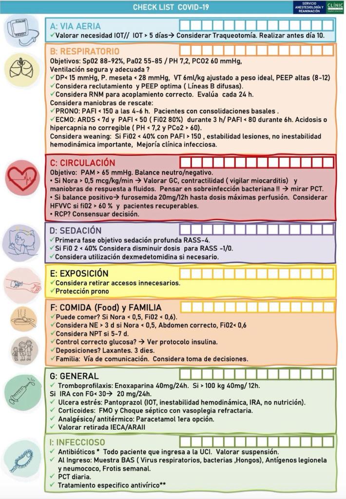Covid checklist in a Catalan lean hospital