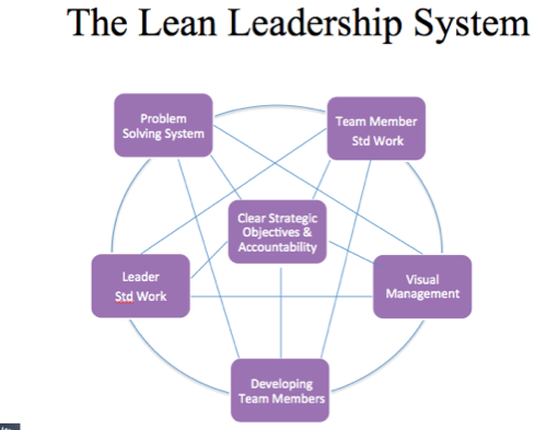 A Tool That Every High-Mix, Low-Volume Leader Needs to See