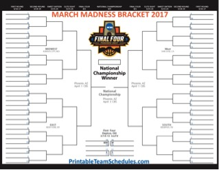 PDCA thinking and the NCAA March Madness tournament