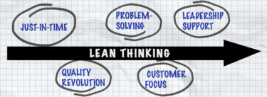 Five Revolutions Into the Lean Journey: What's Next?