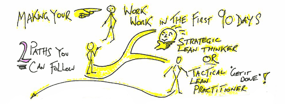 Making Your Work Work in the First 90 Days