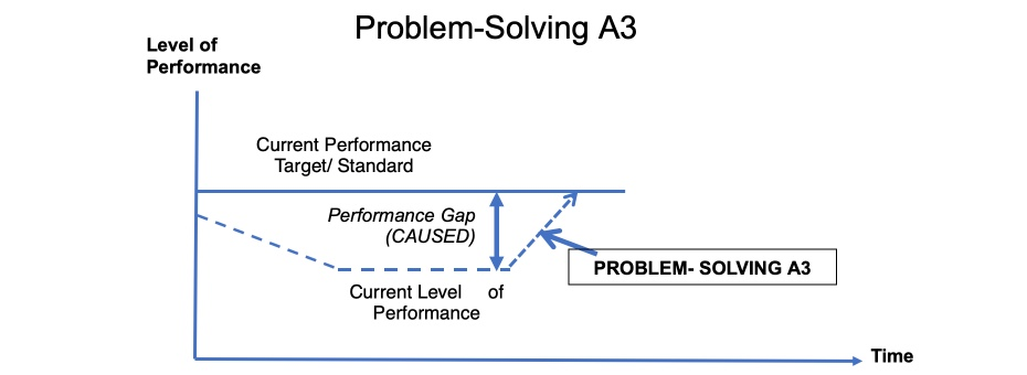 No Standard, No Problem? Not Really. It's a Big Problem