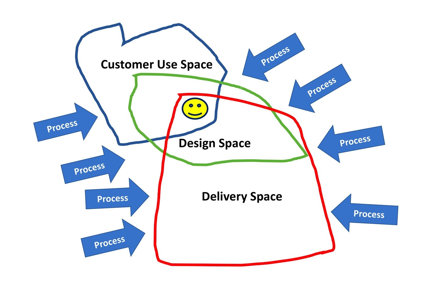 spaces map