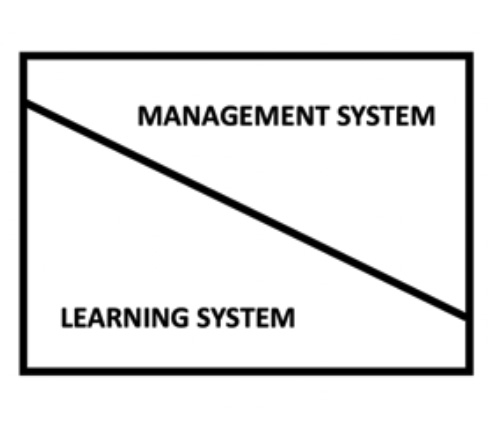 Does implementing lean mean creating a lean management system?