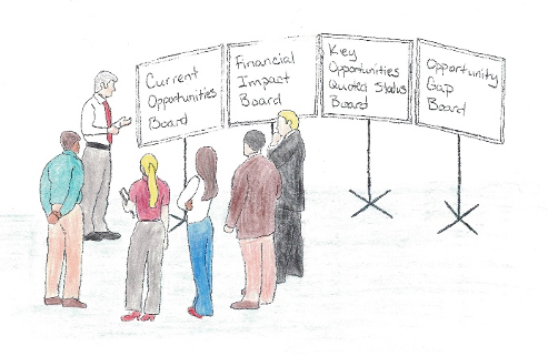 Stand-up Meeting