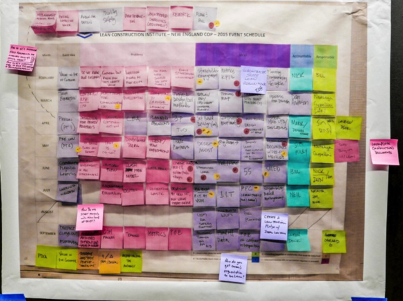 """Lean Thinking in Construction: From """"What"""" & """"How"""" to """"Why""""?"""