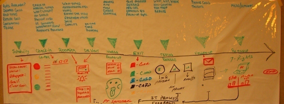 Even Visual Management Starts from Need