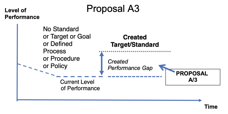 Proposal_A3
