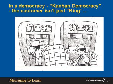 Shook-Kanban Democracy
