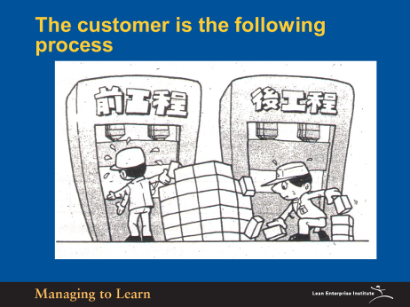 Shook-The Customer is Following the Process