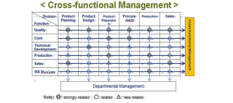 How the A3 Process Developed to Help Build Better Managers, Part Two