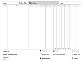 A3 Action Plan Form (From Getting the Right Things Done)
