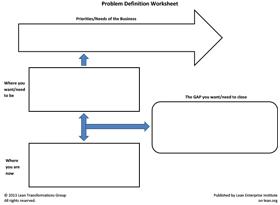 Problem Definition Worksheet