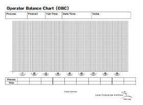 Standard Work Operator Balance Chart