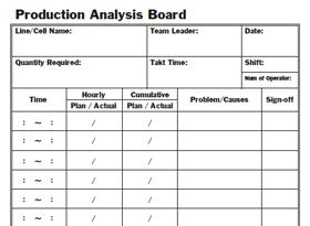 Standard Work Production Analysis Board