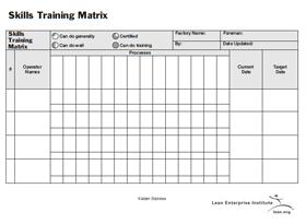 Standard Work Skills Training Matrix
