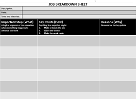 Template of Job Breakdown Sheet
