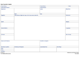 Value Proposition Template (from Perfecting Patient Journeys)