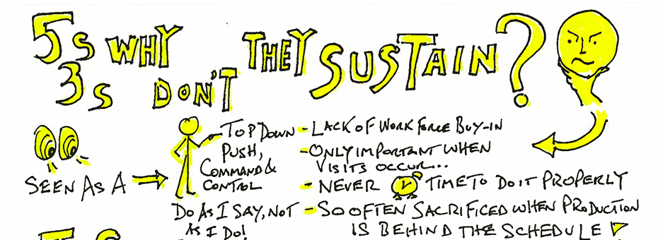 Adopt a 5S Mindset to Sustain Your Lean Work