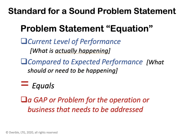 The Standard for a Sound Problem Statement