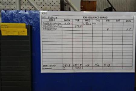 Machine Schedule