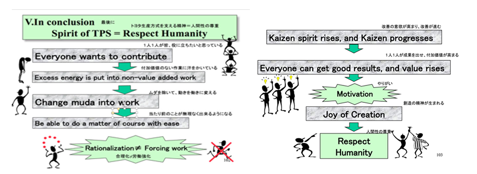 How Respect for People Animates the Lean Spirit