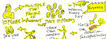Multiply the Improvers in Your Organization Every Day
