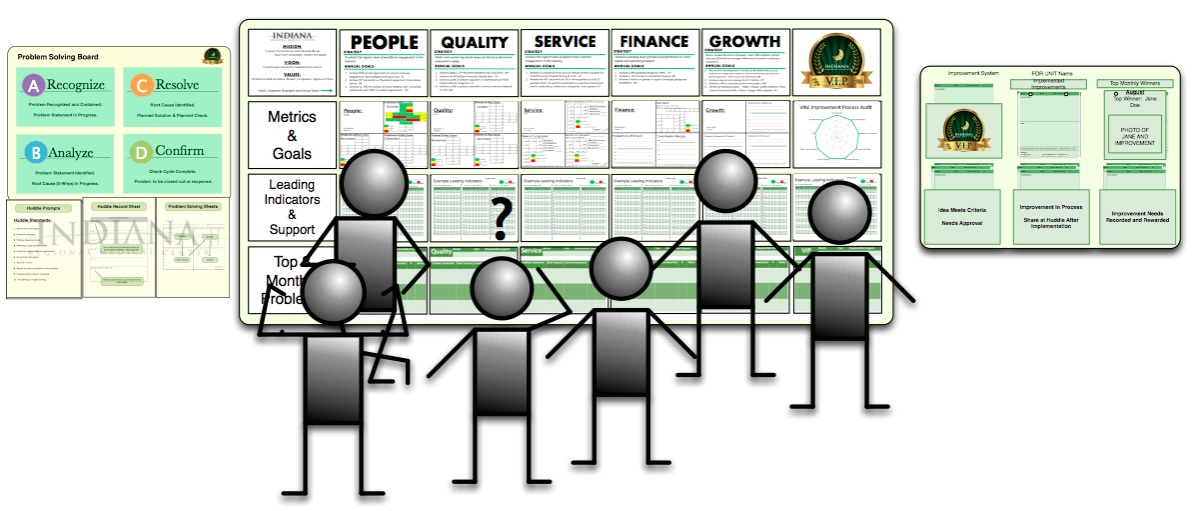 A Lean Management System Starts with Senior Leaders