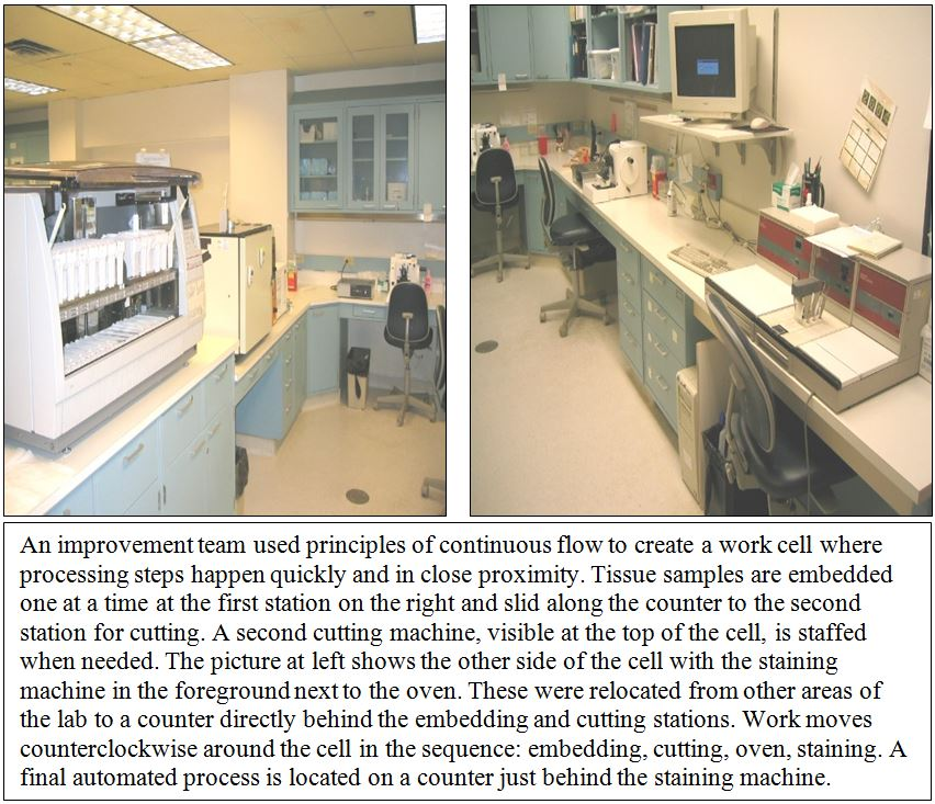 improved work cell area following principles of continuous flow