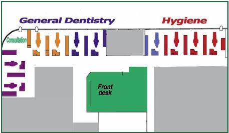 Dentist office layout