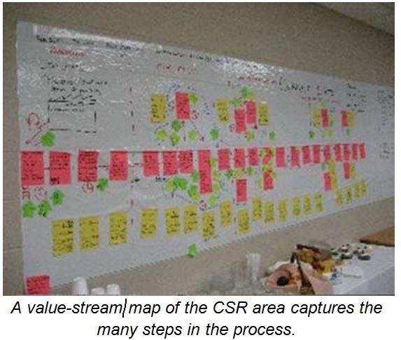Value stream map of CSR Area