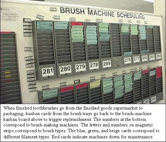 Brush scheduling