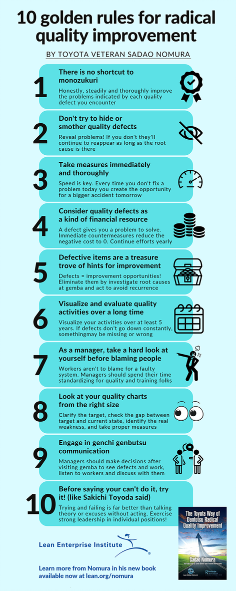 10 Golden Rules for Radical Quality Improvement