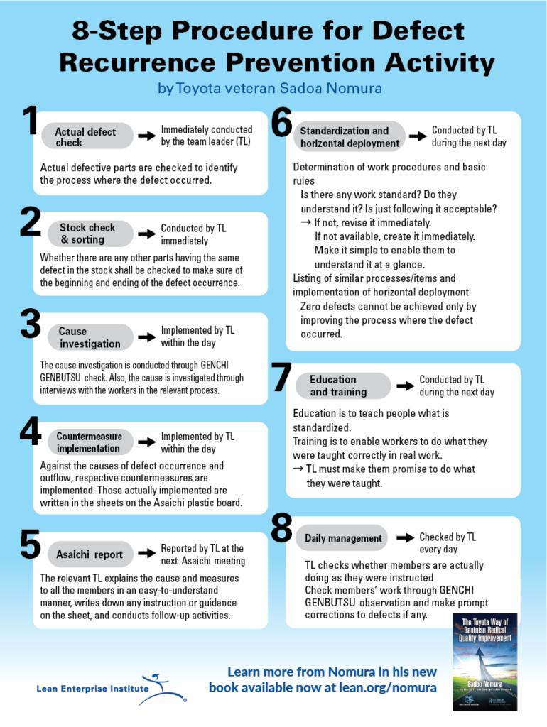 8 Steps to Radical Quality Improvement