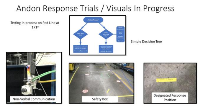 Andon response trials-visuals in progress