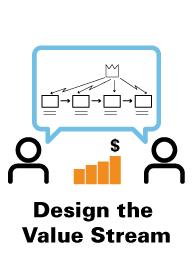 Design the value stream