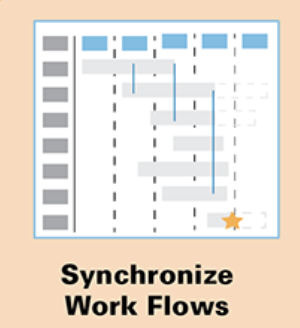 Contributor's Corner: How Synchronizing Workflows Helped TechnipFMC Develop Its Latest Robot