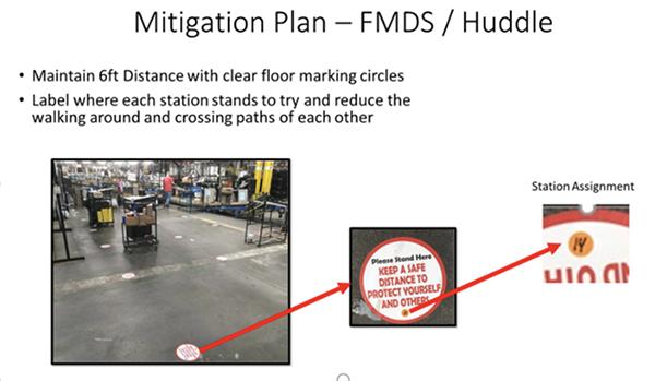 Mitigation plan - FMDS/Huddle