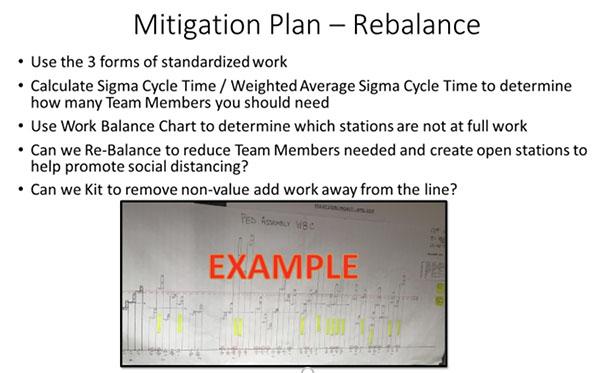 mitigation plan -rebalance